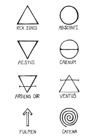 industria symbols